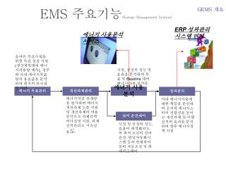 EMS  주요기능 (Energy Management System)