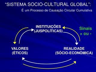 �SISTEMA  SOCIO-CULTURAL  GLOBAL�: � um Processo de Causa��o Circular Cumulativa
