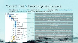 Content Tree  >  Everything has its place.