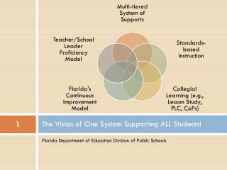 The Vision of One System Supporting ALL Students!