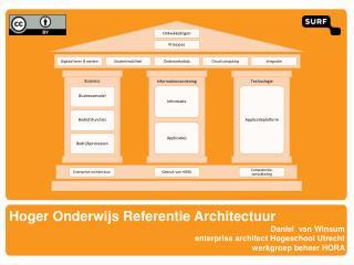 Hoger Onderwijs  Referentie Architectuur Daniel  van Winsum