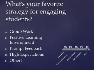 What's your favorite strategy for engaging students?