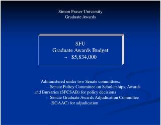 Simon Fraser University Graduate Awards SFU Graduate Awards Budget ~ $5,834,000