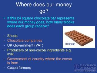If this 24 square chocolate bar represents where our money goes, how many blocks does each group receive  Shops Chocolat