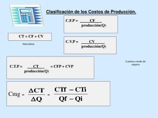 Clasificación de los Costos de Producción.