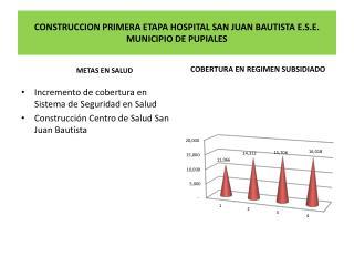 CONSTRUCCION PRIMERA ETAPA HOSPITAL SAN JUAN BAUTISTA  E.S.E. MUNICIPIO DE PUPIALES