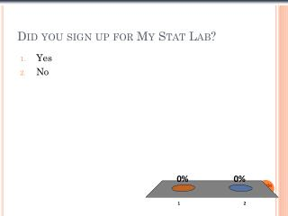 Did you sign up for My Stat Lab?