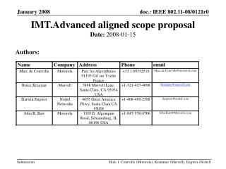 IMT.Advanced aligned scope proposal