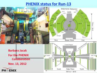 PHENIX status for Run-13
