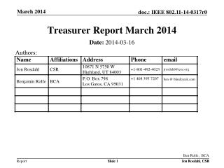 Treasurer Report March 2014
