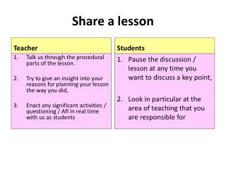 Share a lesson