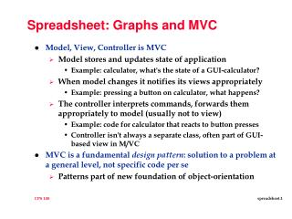 Spreadsheet: Graphs and MVC