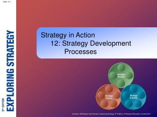 Strategy in Action      12: Strategy Development  	    Processes