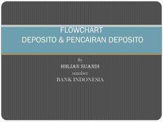 FLOWCHART  DEPOSITO & PENCAIRAN DEPOSITO