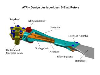 ATR – Design des lagerlosen 5-Blatt Rotors