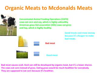 Organic Meats to  Mcdonalds  Meats