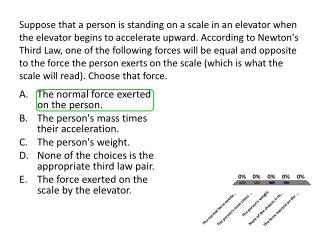 The normal force exerted on the person. The person's mass times their acceleration.