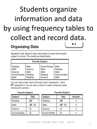 Students organize information and data  by using frequency tables to collect and record data.