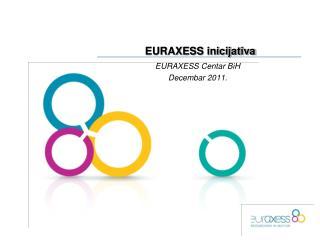 EURAXESS inicijativa