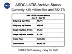 ASDC LATIS Archive Status Currently 38 million files and 782 TB
