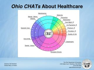 Ohio CHATs About Healthcare