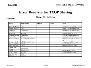 Error Recovery for TXOP Sharing