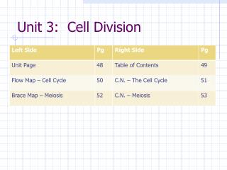 Unit 3:  Cell Division