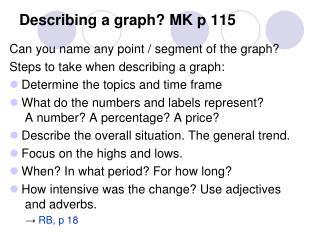 Describing a graph? MK p 115