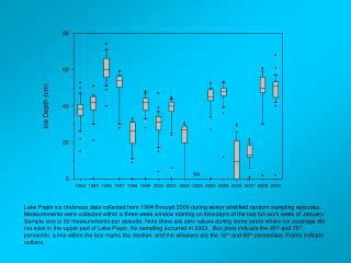 Pearson correlation coefficient r = -0.809