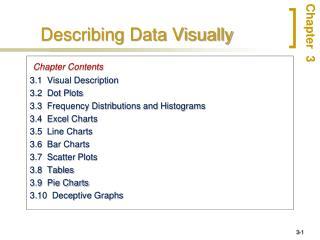 Describing Data Visually