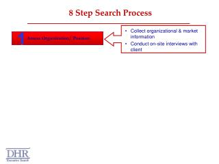 8 Step Search Process