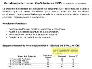 Metodología de Evaluación-Soluciones ERP-   Lic. Gustavo Díaz – Lic. Daniel Piorun