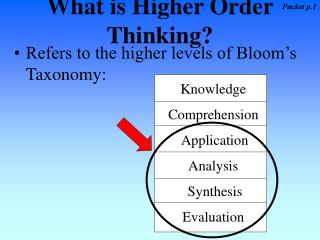 What is Higher Order Thinking?