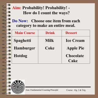 Aim:  Probability! Probability! -         How do I count the ways?