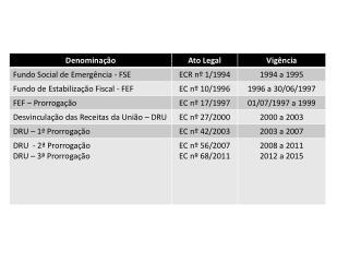 2139_Aula 16 - 25-09 - A Politica de previdência social - Wagner Balera (2)