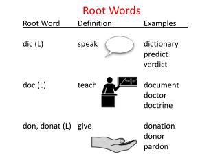 Root Words