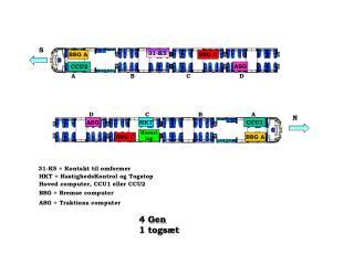 4 Gen 1 togsæt