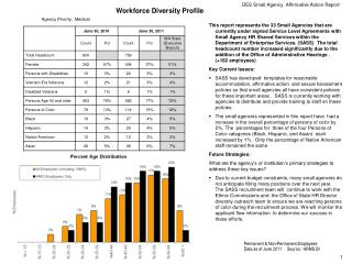 Workforce Diversity Profile