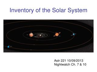 Inventory of the Solar System