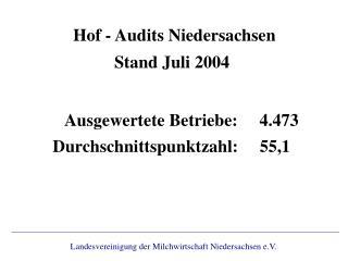 Hof - Audits Niedersachsen
