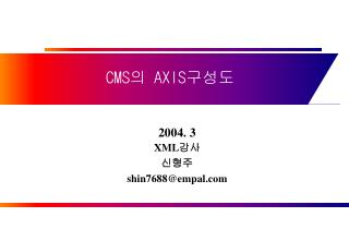 CMS 의  AXIS 구성도