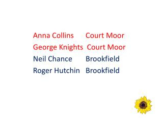 Anna Collins	  Court Moor George Knights  Court Moor Neil Chance	  Brookfield