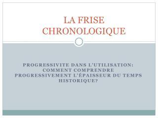 LA FRISE CHRONOLOGIQUE