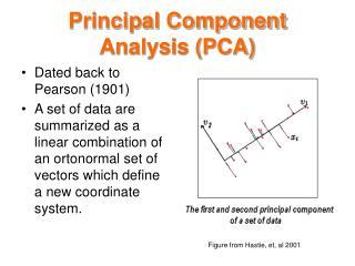 Principal Component Analysis (PCA)