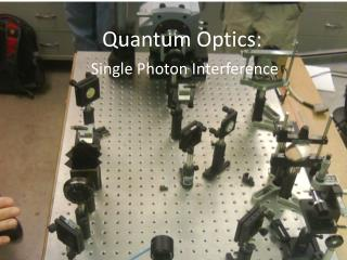 Quantum Optics: Single Photon Interference