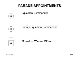 PARADE APPOINTMENTS