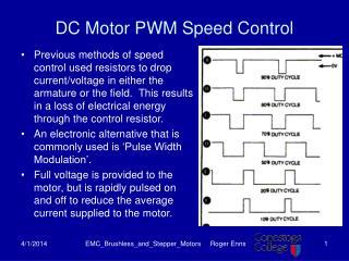 DC Motor PWM Speed Control