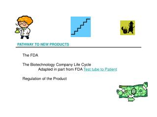 PATHWAY TO NEW PRODUCTS