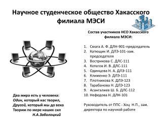 Научное студенческое общество Хакасского филиала МЭСИ