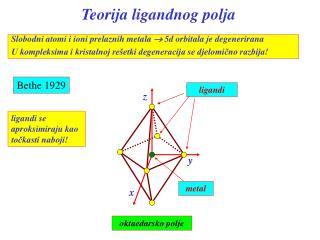 Teorija ligandnog polja